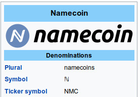 Namecoin_WikipediaEintrag